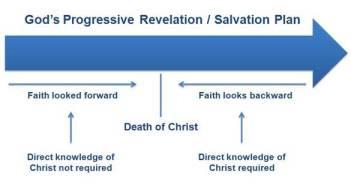 progressive-revelation